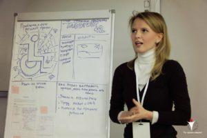 Финал федерального конкурса развития социальных проектов «Ты нужен людям»