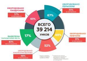 МГЕР проверила готовность к выборам Президента 39 тысяч УИКов