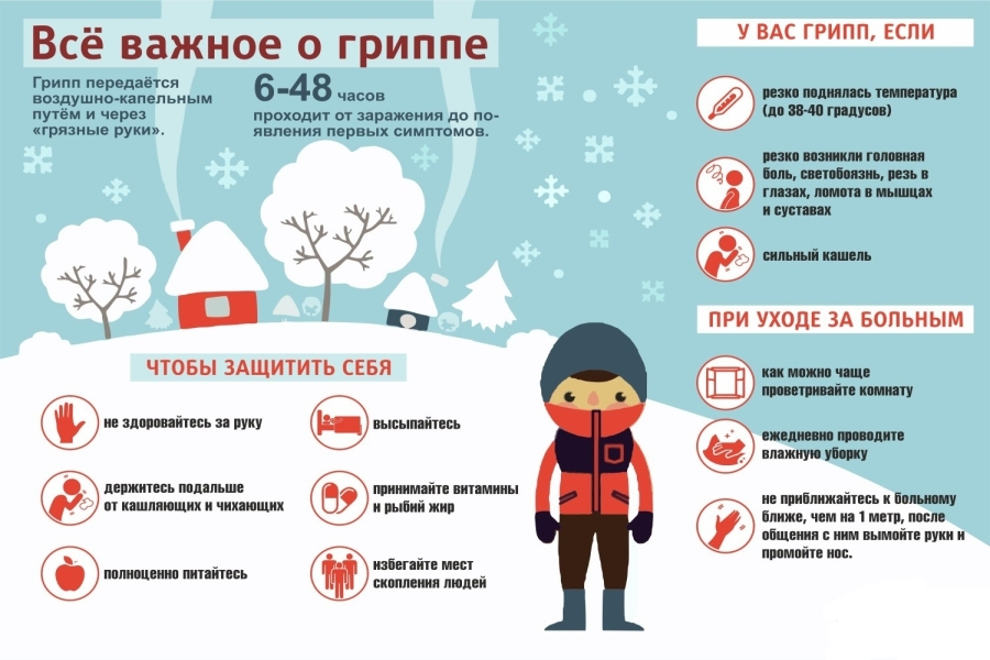 В Кузбассе запускают горячую линию по вопросам профилактики гриппа